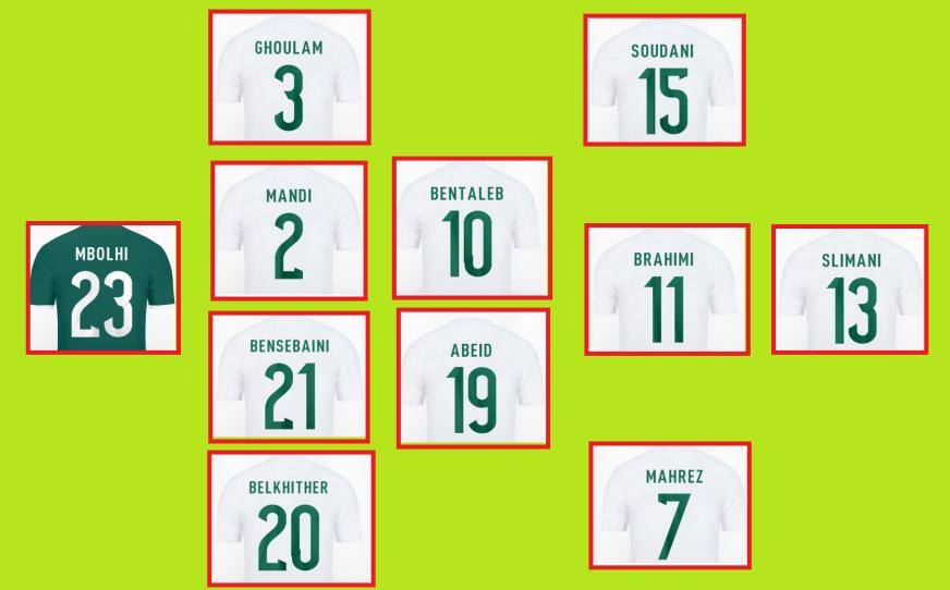 #AFCON2017: Algeria vs Zimbabwe Match Preview – DZ Sport